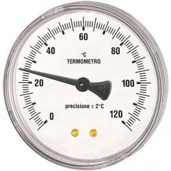 Watts thermometre...